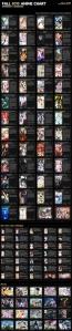 Fall 2015 Anime Chart v2